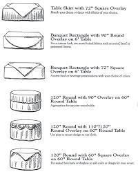 tablecloth sizes calculator guide size