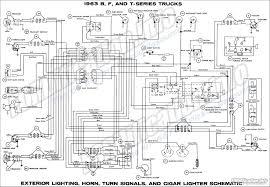 golf cart turn signal wiring diagram rate turn signal flasher golf cart turn signal wiring diagram rate turn signal flasher diagram turn signal wiring diagram turn
