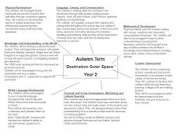 essay on technology and society information