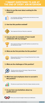 Best Questions To Ask After An Interview 7 Smart Questions To Ask At The End Of Every Job Interview