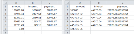 Arm Amortization Schedule What Is The Formula For The Monthly Payment On An Adjustable