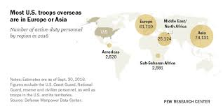Where Are U S Active Duty Troops Deployed Pew Research