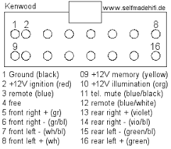 similiar kenwood 16 pin wiring harness diagram keywords kenwood 16 pin wiring harness diagram