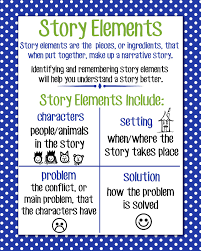elements of a narrative essay speech presentation custom  hart ransom academic charter school modesto ca put fictional narrative writing tells an invented story the most essential elements