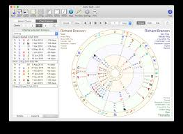 Composite Chart Calculator Expository Composite Chart Calculator No Birth Time 2019