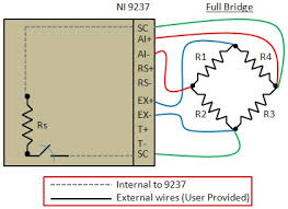 connecting strain gauges and shunt resistors to the ni 9237 figure 2 connection diagram for a full bridge strain gauge and the ni 9237