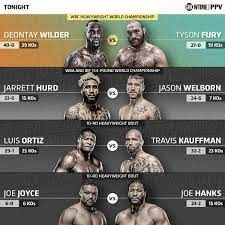 Fight card, date, ppv price, rules, location for the 2021 exhibition match the undefeated pro boxer and the social media influencer will duke it out in miami on. Premier Boxing Champions On Twitter The Wilderfury Card Starts Now On Showtime Ppv How To Watch Https T Co Ru9mzeambf