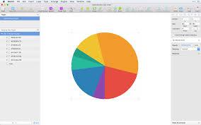 Figma Pie Chart