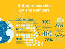 About Us The Nasdaq Entrepreneurial Center San Francisco Ca