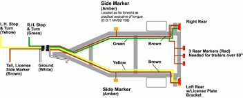 wiring diagram for 4 wire trailer lights readingrat net 4 Wire Trailer Light Diagram wiring diagram for 4 wire trailer lights 4 wire trailer lights diagram