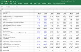 How To Forecast Balance Sheet Guide To Balance Sheet Projections Wall Street Prep