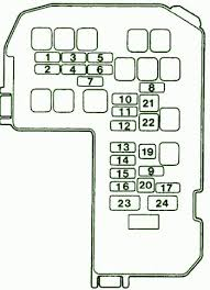 2005 mitsubishi eclipse fuse box diagram 2005 fuse blockcar wiring diagram page 130 on 2005 mitsubishi eclipse fuse box diagram