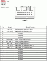 2002 f250 radio wiring diagram wiring diagram \u2022 2002 ford focus svt radio wiring diagram 2002 ford explorer wiring diagram volovets info rh volovets info 2002 f250 radio wire diagram 2002