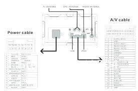2003 kia sedona engine diagram engine diagram awesome engine diagram 2003 kia sedona engine diagram spectra engine diagram beautiful spectra wiring diagram blower motor ex stereo 2003 kia sedona engine diagram
