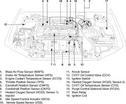 similiar 2001 bmw 740il engine diagram keywords 2001 bmw 740il fuse box relays furthermore bmw 325i battery location