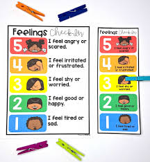 Zones Of Regulation Chart Self Regulation Skills Guaranteed To Help Kids In The