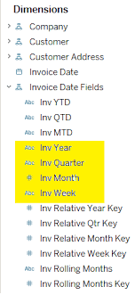 Calendar Year Quarters 4 4 5 And Other Non Calendar Month Fiscal Years