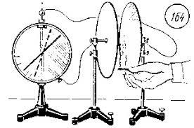 Электрический ток в различных средах Реферат При этом электрометр начнет быстро разряжаться Следовательно воздух под действием пламени стал проводником При вынесении пламени из пространства между