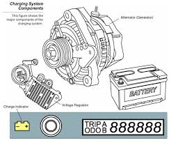 auto alternator wiring diagram wiring diagram and hernes chevrolet alternator wiring diagram auto