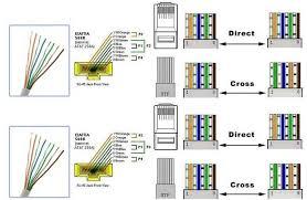 cat5 patch panel wiring diagram images cat5e vs cat6 rj45 connectors