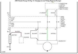 2000 mazda protege fuse box diagram 2000 image 2000 mazda protege battery light electrical problem 2000 mazda on 2000 mazda protege fuse box diagram