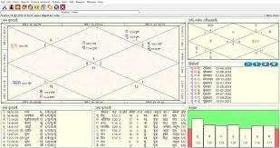 Parasharas Light 9 0 Astrology Software Professional Edition English Hindi For Windows