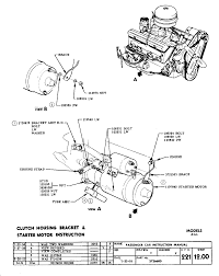 chevy 350 spark plug wire diagram wirdig 327 chevy starter wiring diagram get image about wiring diagram