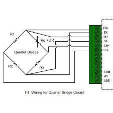 ilog strain gauge bridge data logger