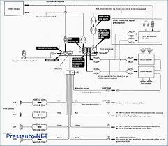 pioneer avic n2 wiring diagram wiring Pioneer D3 Wiring Diagram for A cool pioneer avic n2 wiring diagram gallery schematic and in