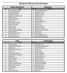 National T20 Cup 2019 20 Pakistan Pcb Announced Live
