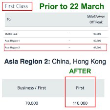 This Is How You Increase The Value Of Your Aadvantage