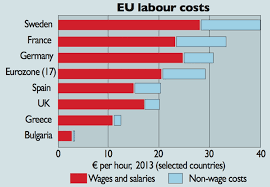 Labour Chart Chart Of The Week British Workers Are A Bargain Moneyweek