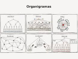 Apple Google Microsoft Organizational Chart Www