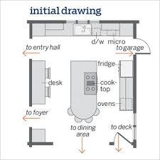 Kitchen Design Maryland Plans Best Design Inspiration