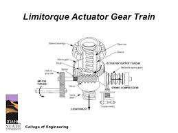 rotork motor operated valve wiring diagram rotork mov wiring diagram mov image wiring diagram on rotork motor operated valve wiring diagram