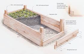 building a garden box. amazing build your own garden box of building a raised how to