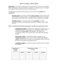 data table design. Data Table Design