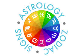 Western Zodiac Compatibility Chart 12 Astrology Zodiac Signs Dates Meanings And Compatibility