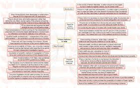 insights mindmaps future of electric mobility in and prison insights mindmaps future of electric mobility in and prison reforms in