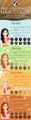 Your Perfect Hair Style best 25 hair coloring ideas hair trending hair 8875 by stevesalt.us