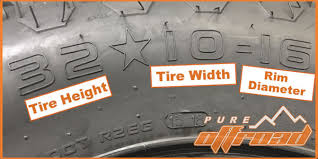 Atv True Tire Height Chart Atv Tires 101 A Purchasing Guide Full Of Info About Atv