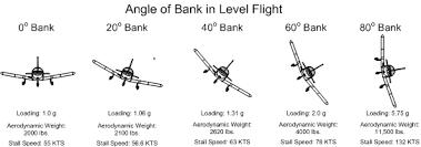 Pin On Airplane
