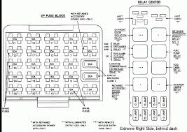 1965 bonneville fuse box schema wiring diagram 1965 bonneville fuse box wiring diagram datasource 1965 bonneville fuse box