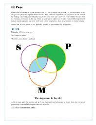 Syllogism Examples Using Venn Diagram Syllogism Its Types With Examples Shown By Venn Diagram And Their Fal