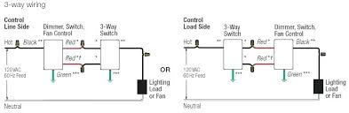 lutron 3 way dimmer switch diagram 4 light michaelhannan co lutron caseta 3 way switch wiring diagram dimmer new maestro 4