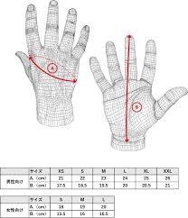 Five Rfx Race Gloves 3882016030311