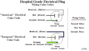 Electrical Wire Color Code Chart Facebook Lay Chart