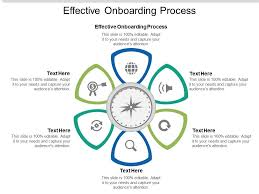 Effective Onboarding Process Ppt Powerpoint Presentation