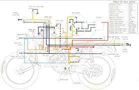 suzuki x4 125 motorcycle wiring diagram outstanding pictures wiring diagram for 1991 suzuki 250 4 stroke motorcycle at1 125 enduro motorcycle wiring schematics diagram in suzuki