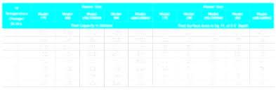 Pool Heater Btu Chart Pool Heater Sizing Calculator Chexia Info